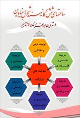 طرح روی جلد برنامه  سالانه تدبیر